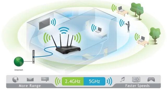 wifi dual band 2.4 e 5Ghz